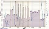 20120214データ