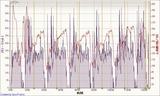 20110514データ