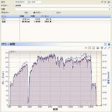 20100321データ