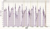 20101009データ
