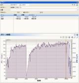 20100511データ