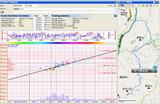 20090924通勤データ