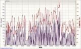 20110227データ