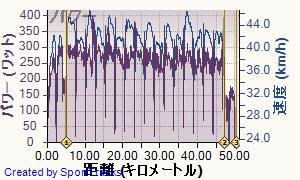 20130601data