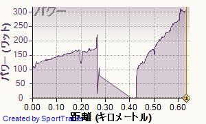 20130530data