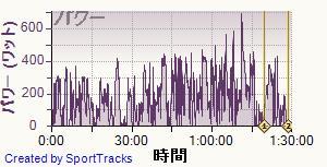 2010512data