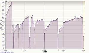 20130110data2