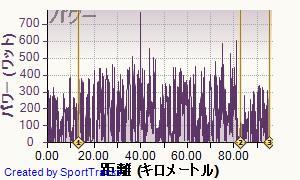 20130505data