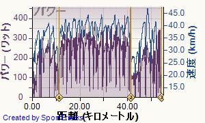 20130528data