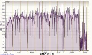 20121214data