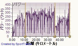 20130521data