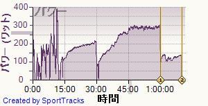 20130510data