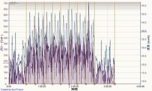 20121021data2
