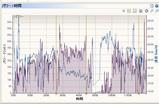 20100601鹿野山データ