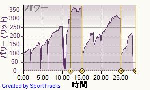 20130612data