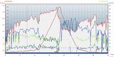 20090527鹿野山データ