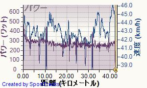 20130609data