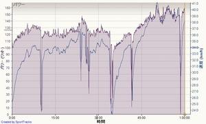 20121010data2
