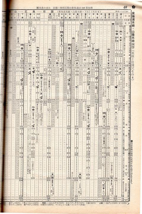 19720308