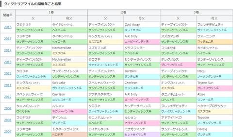 jp_k000809_years=10