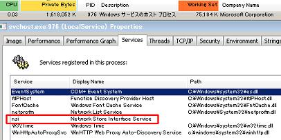 Windows 7/2008R2サーバからPINGを送るだけで消費メモリが増えるよ