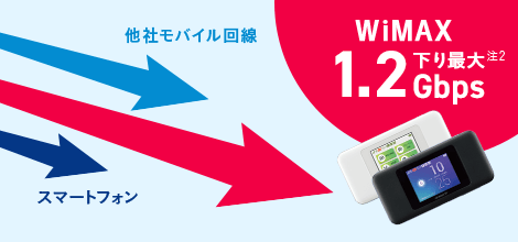 WiMAX下り