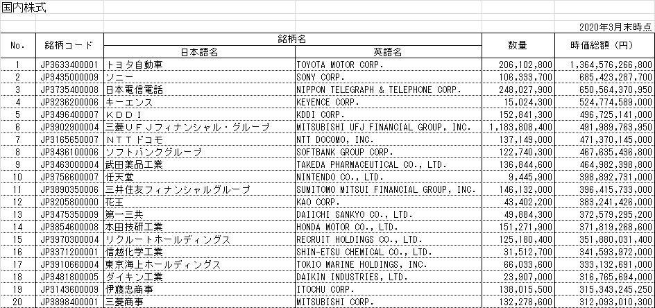 ホールディングス 株価 技研