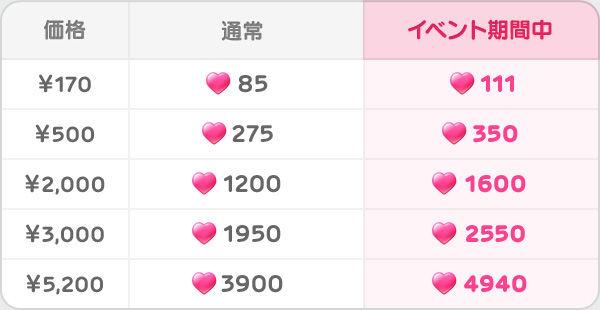 hearttable_jp (2)
