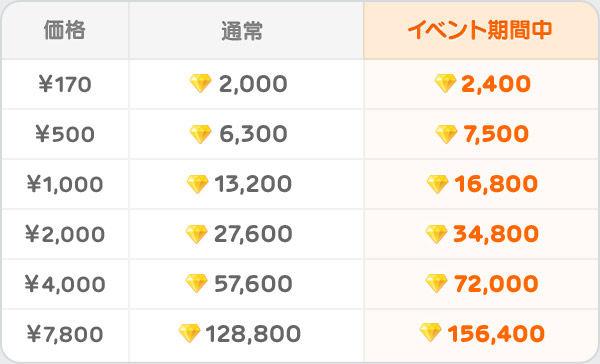 gemtable_jp