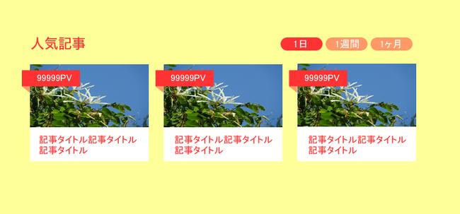 人気記事PV数