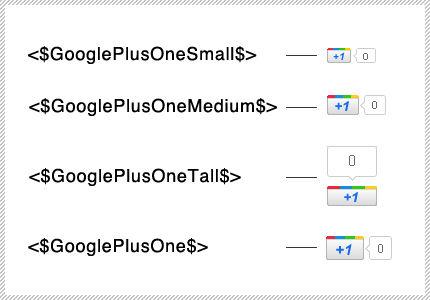 google_tag
