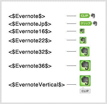 evernote_tag