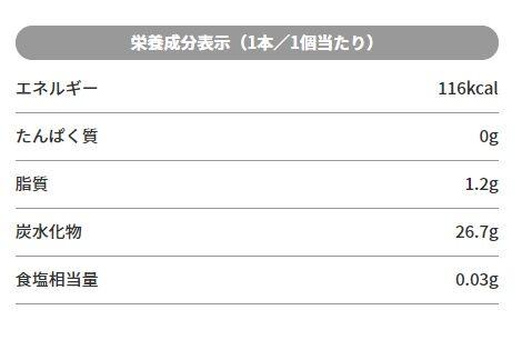 AKAGI巨峰ジェラートバー(棒)カロリー&PFC
