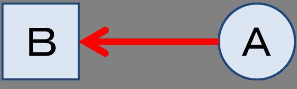 前置詞 prepositions 前置詞をイメージ図から理解しよう1 へ まで