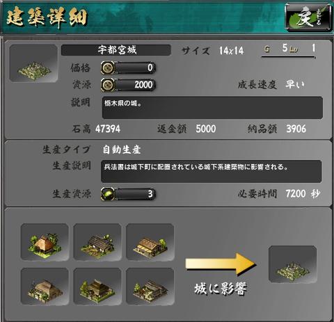 utunomioya5