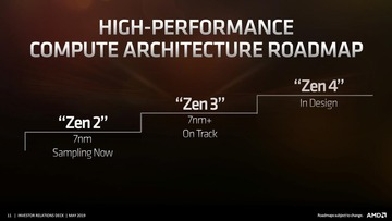 【AMD】AM4の維持をどこまでやるのか、DDR5対応とともにSocket変更になるかな?【予想】