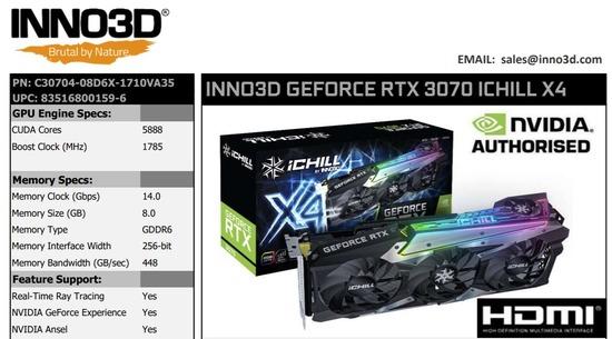 GeForce RTX 3070グラフィックスカードの詳細を各メーカーが公開