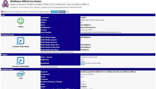 Intel Core i5-9500F(未発表)がSiSoftware Sandraデータベースに掲載