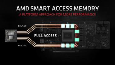 新しいAGESA BIOSアップデートにより、X470およびB450のAMD Smart Access Memory機能が可能に