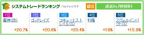 ranking_mar_3