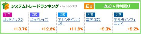 ranking_feb_1