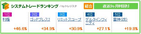 ranking_feb_3