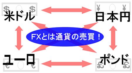 fxtoha01-01