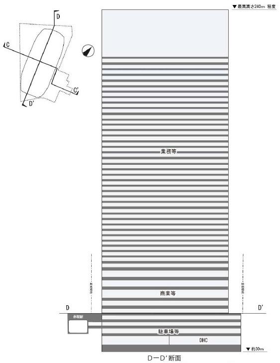 (仮称)赤坂二・六丁目地区開発計画 断面予定図