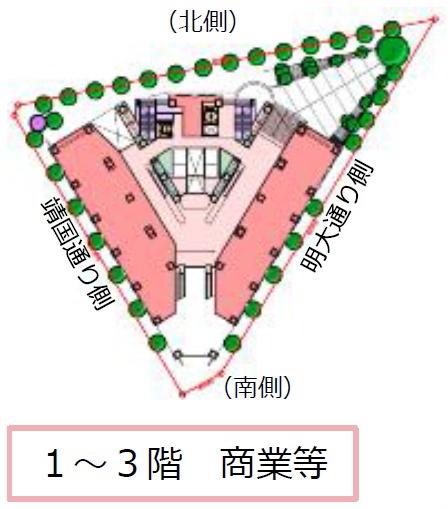 神田小川町三丁目西部南地区第一種市街地再開発事業 施設建築物のイメージ(1〜3階)