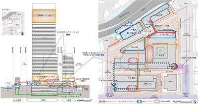 日本橋一丁目中地区 断面図