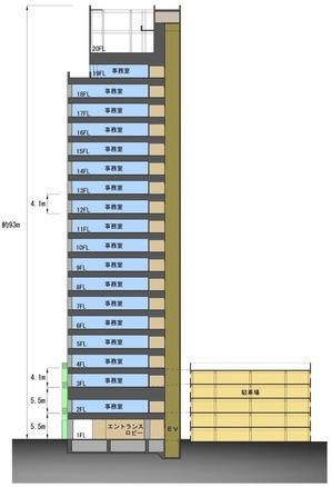 大宮桜木町一丁目計画(仮称) 断面図