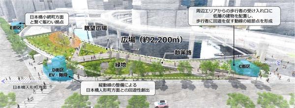 日本橋一丁目東地区第一種市街地再開発事業 日本橋川周辺のオープンスペースイメージ