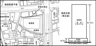 (仮称)梅田曽根崎計画