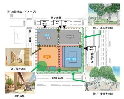 北8西1地区第一種市街地再開発事業 施設構成イメージ